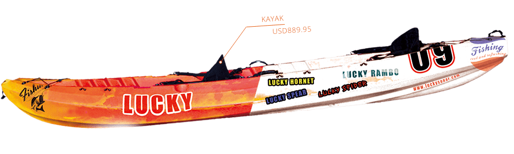 Kayak gift for Lucky fish finder angler